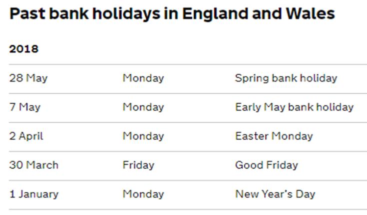 PAST BANK HOLIDAYS ENGLAND AND WALES