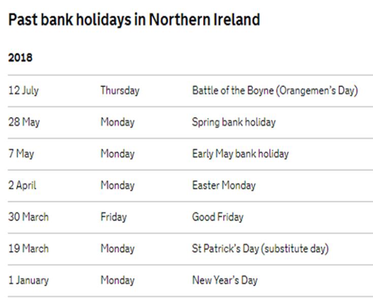 PAST BANK HOLIDAYS NORTHERN IRELAND