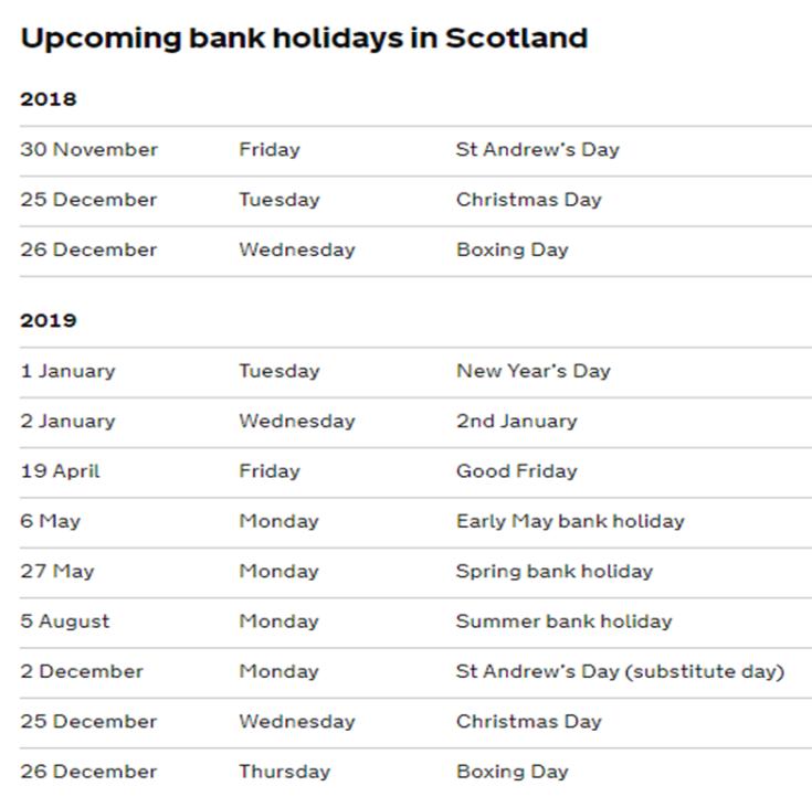 UPCOMING BANK HOLIDAYS SCOTLAND